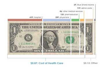 cohc_dollar_chart.jpg