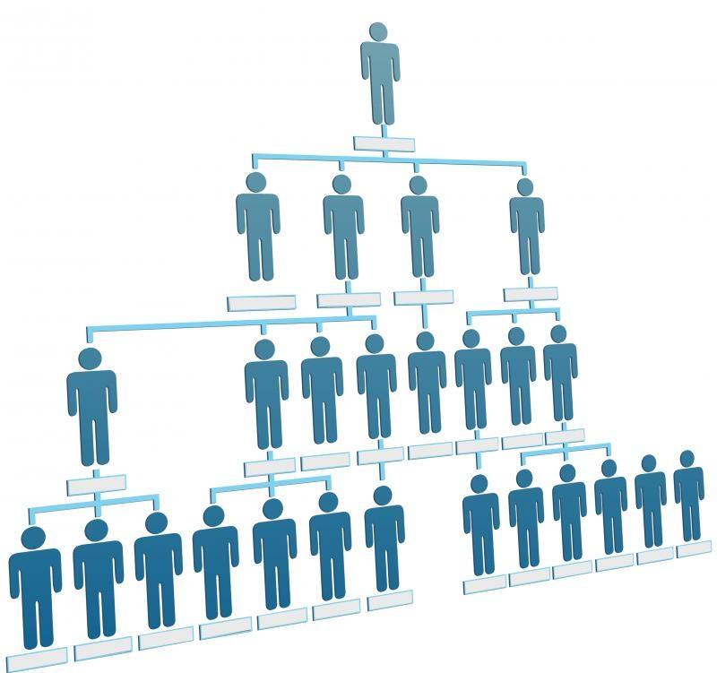 simple-organizational-chart